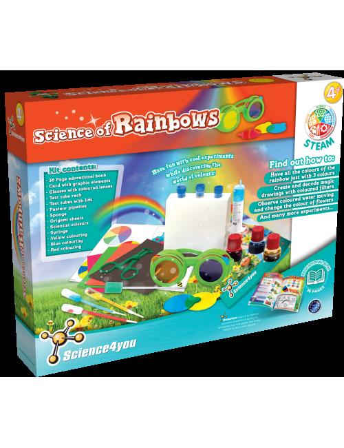 Science of Rainbows